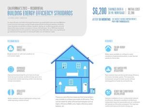 California 2013 Energy Efficiency Standards- Residential
