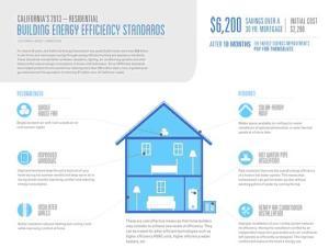 California 2013 Energy Efficiency Standards- Residential